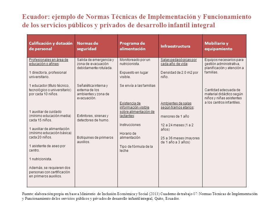 Ecuador: ejemplo de Normas Técnicas de Implementación y Funcionamiento de los servicios públicos y privados de desarrollo infantil integral