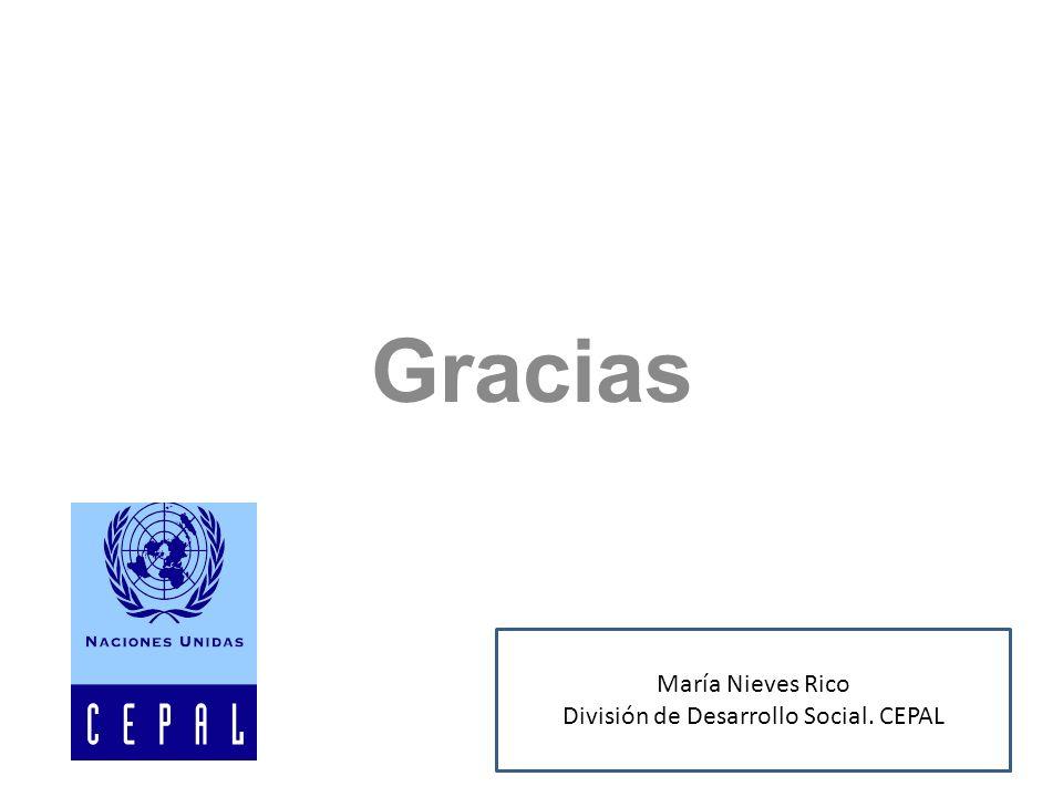 División de Desarrollo Social. CEPAL