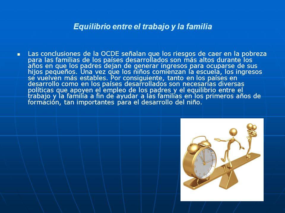 Equilibrio entre el trabajo y la familia