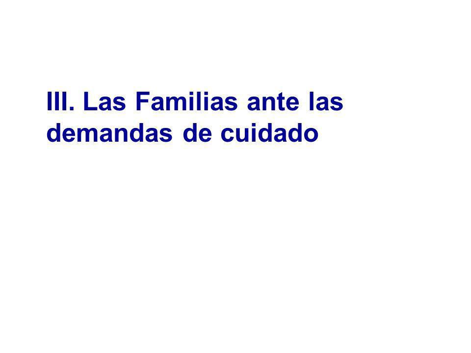 III. Las Familias ante las demandas de cuidado