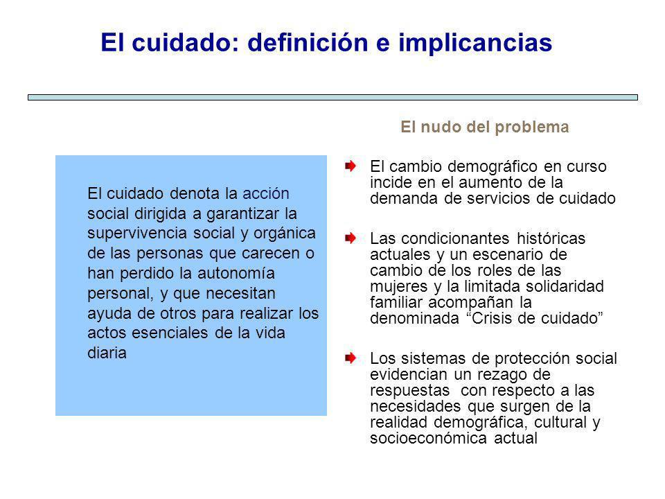 El cuidado: definición e implicancias