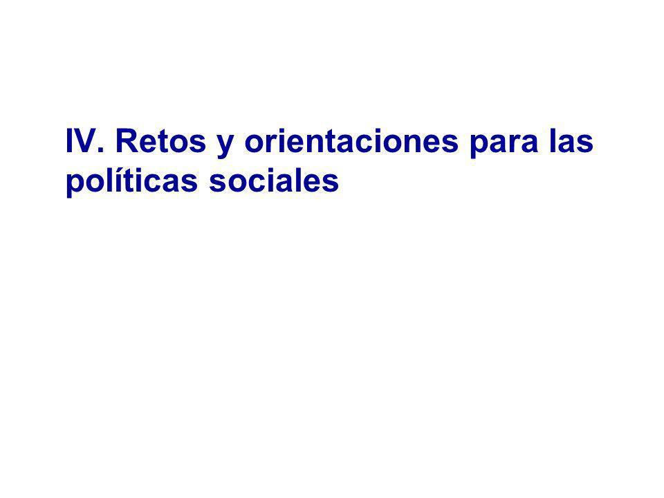 IV. Retos y orientaciones para las políticas sociales