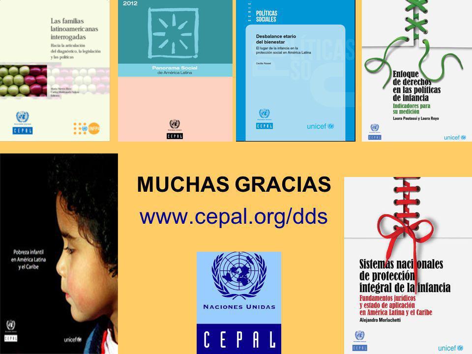 MUCHAS GRACIAS www.cepal.org/dds