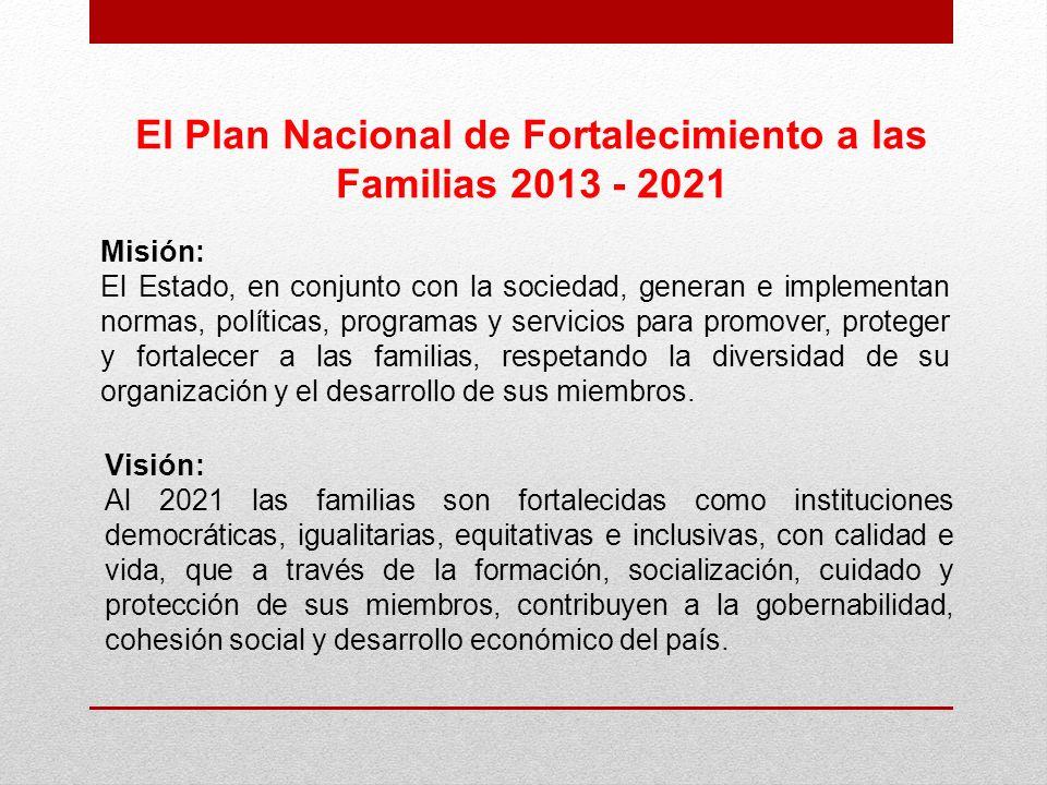 El Plan Nacional de Fortalecimiento a las Familias 2013 - 2021