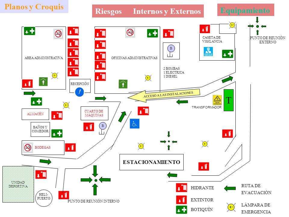 T planos y croquis riesgos internos y externos for Planos de oficinas administrativas