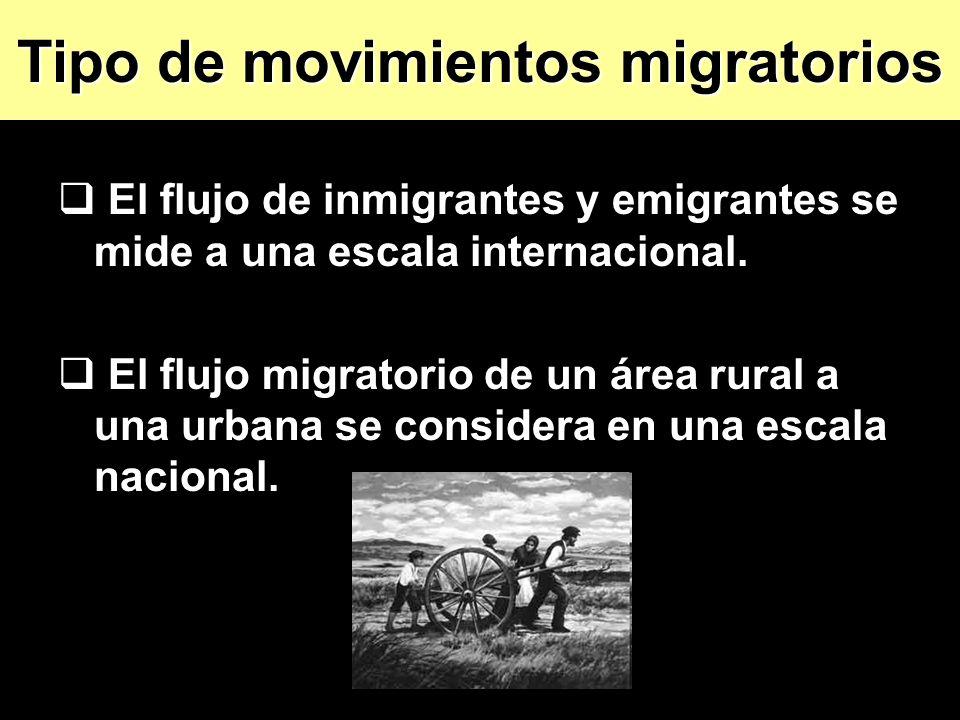 Tipo de movimientos migratorios