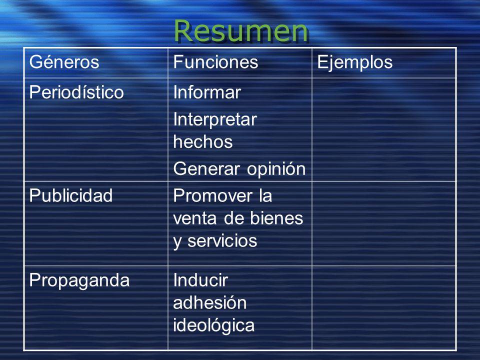 Resumen Géneros Funciones Ejemplos Periodístico Informar