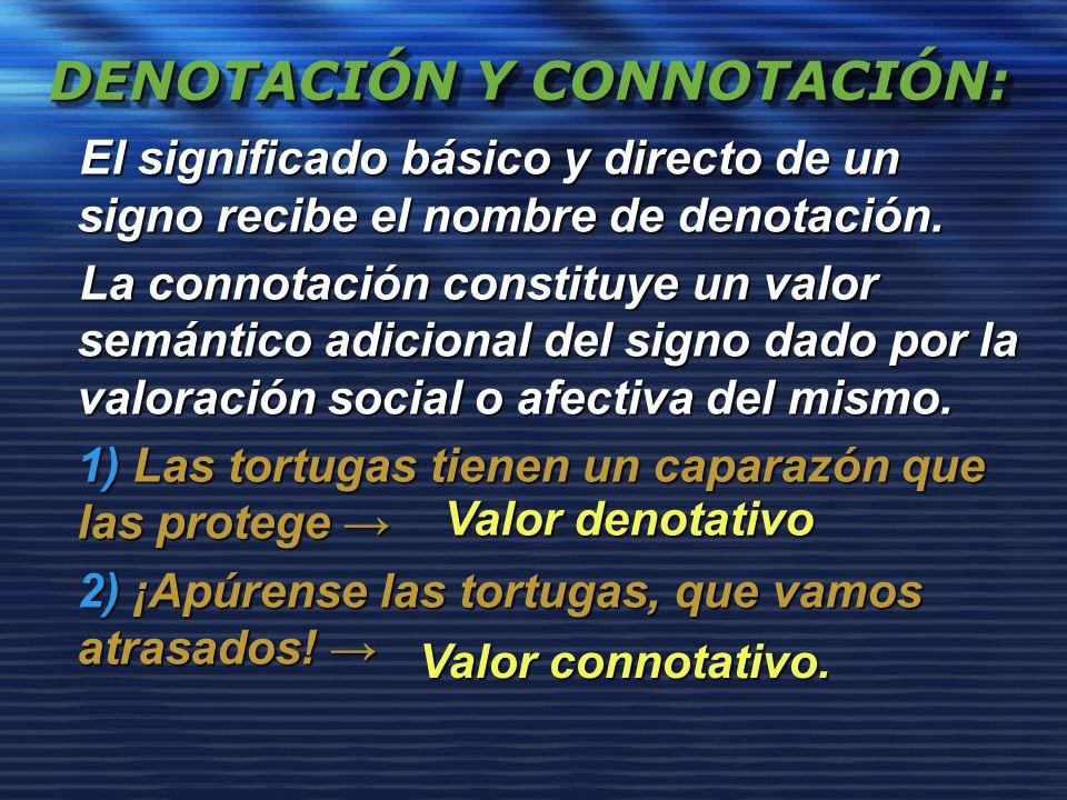 DENOTACIÓN Y CONNOTACIÓN: