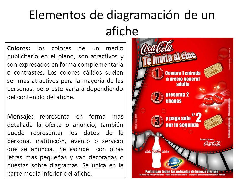 Elementos de diagramación de un afiche