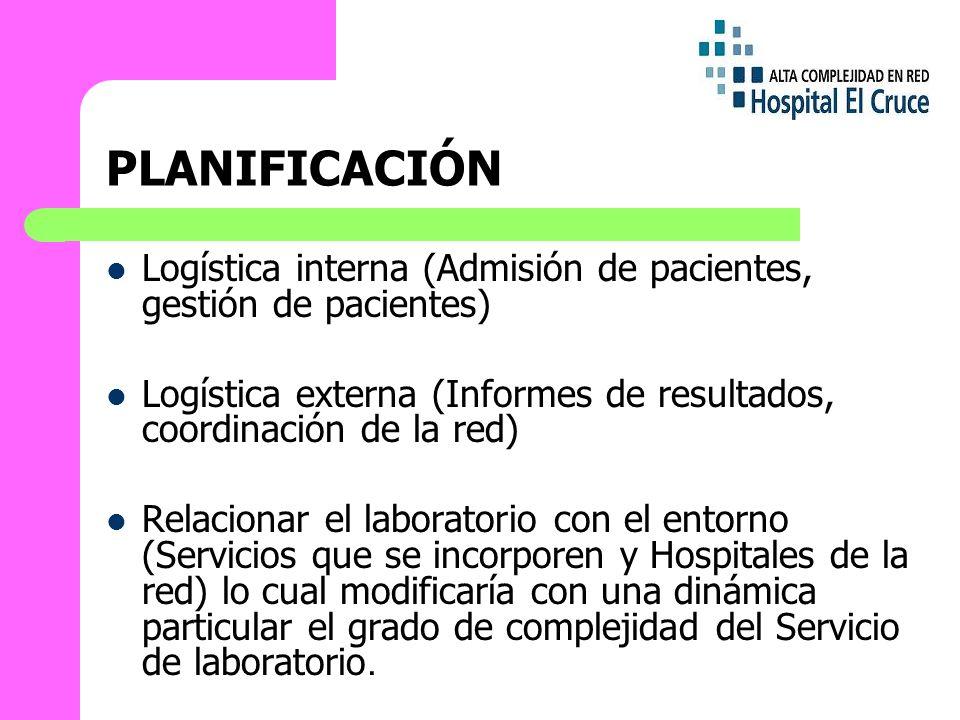 PLANIFICACIÓN Logística interna (Admisión de pacientes, gestión de pacientes) Logística externa (Informes de resultados, coordinación de la red)