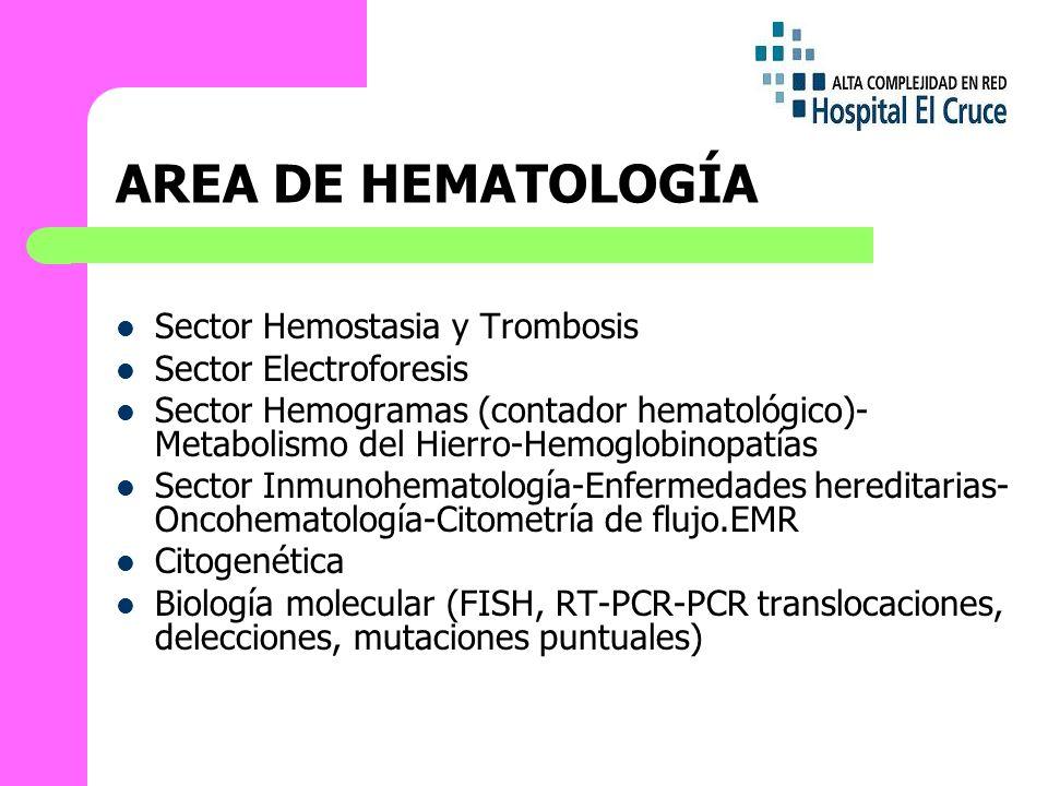 AREA DE HEMATOLOGÍA Sector Hemostasia y Trombosis