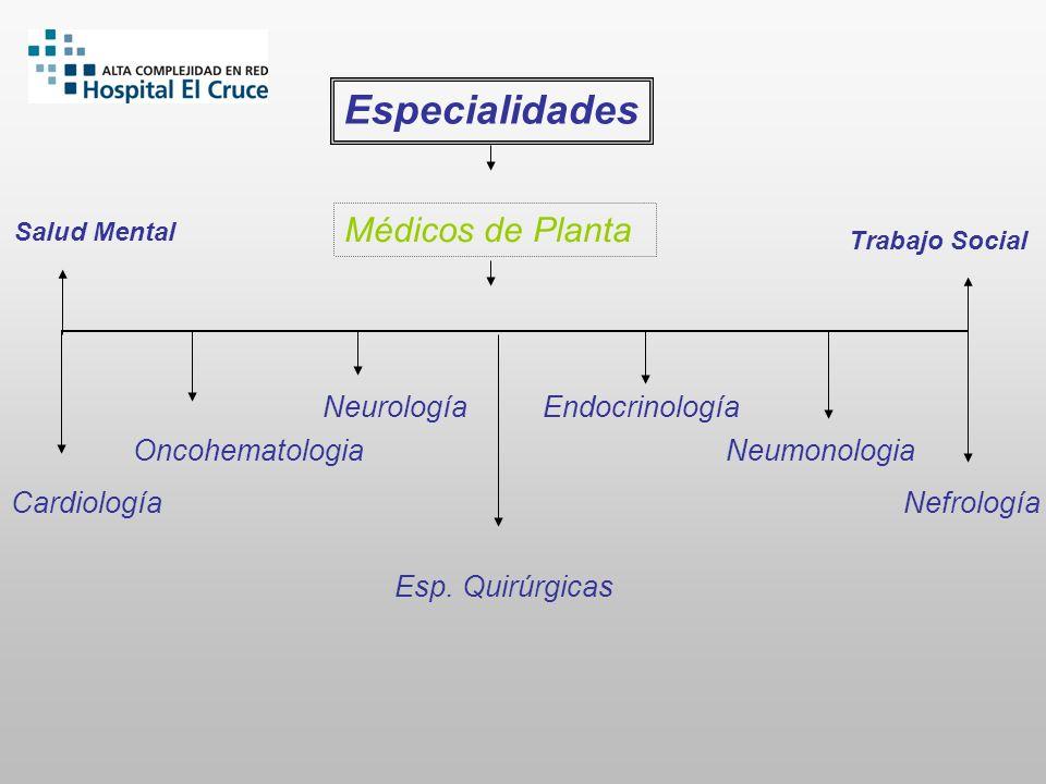Especialidades Médicos de Planta Neurología Endocrinología
