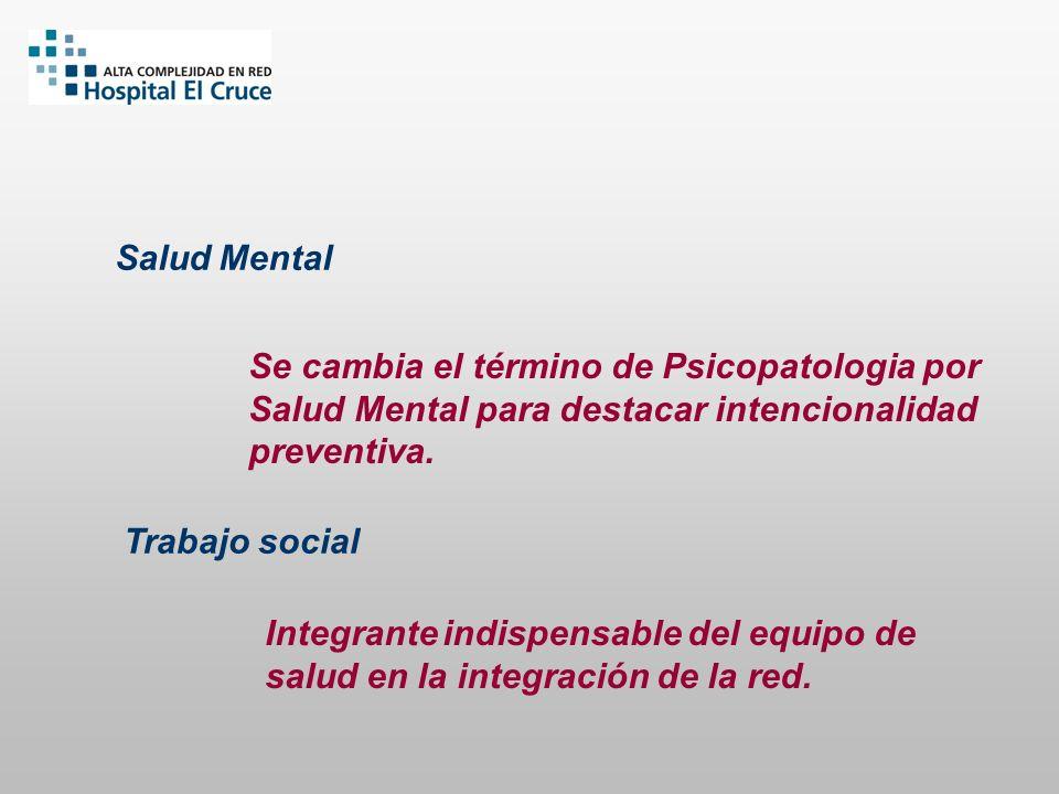 Salud Mental Se cambia el término de Psicopatologia por Salud Mental para destacar intencionalidad preventiva.