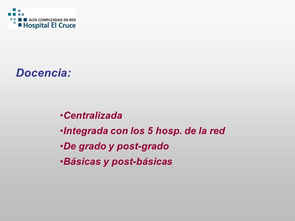 Docencia: Centralizada Integrada con los 5 hosp. de la red