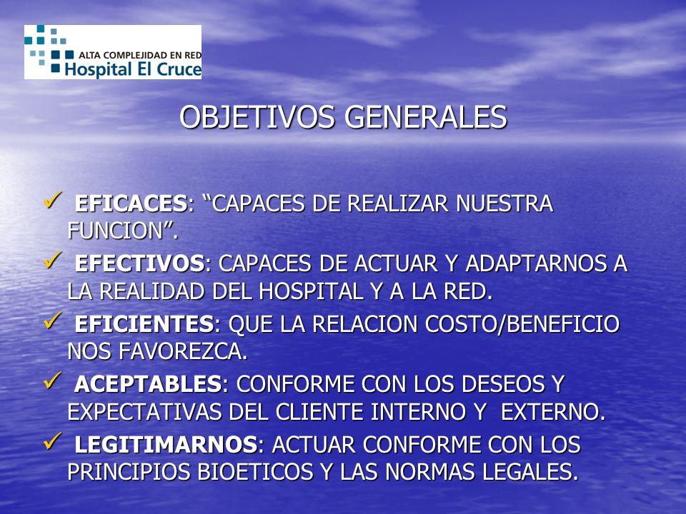 OBJETIVOS GENERALES EFICACES: CAPACES DE REALIZAR NUESTRA FUNCION .
