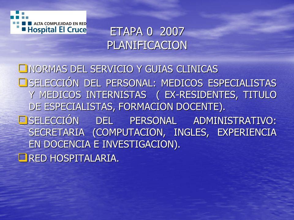 ETAPA 0 2007 PLANIFICACION NORMAS DEL SERVICIO Y GUIAS CLINICAS