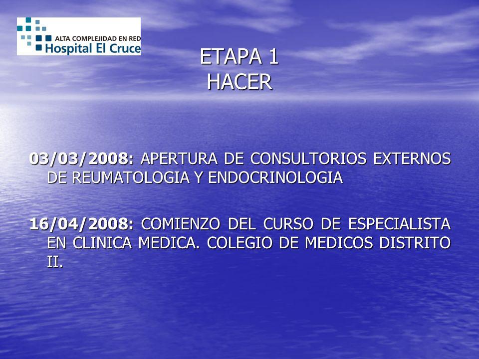 ETAPA 1 HACER 03/03/2008: APERTURA DE CONSULTORIOS EXTERNOS DE REUMATOLOGIA Y ENDOCRINOLOGIA.