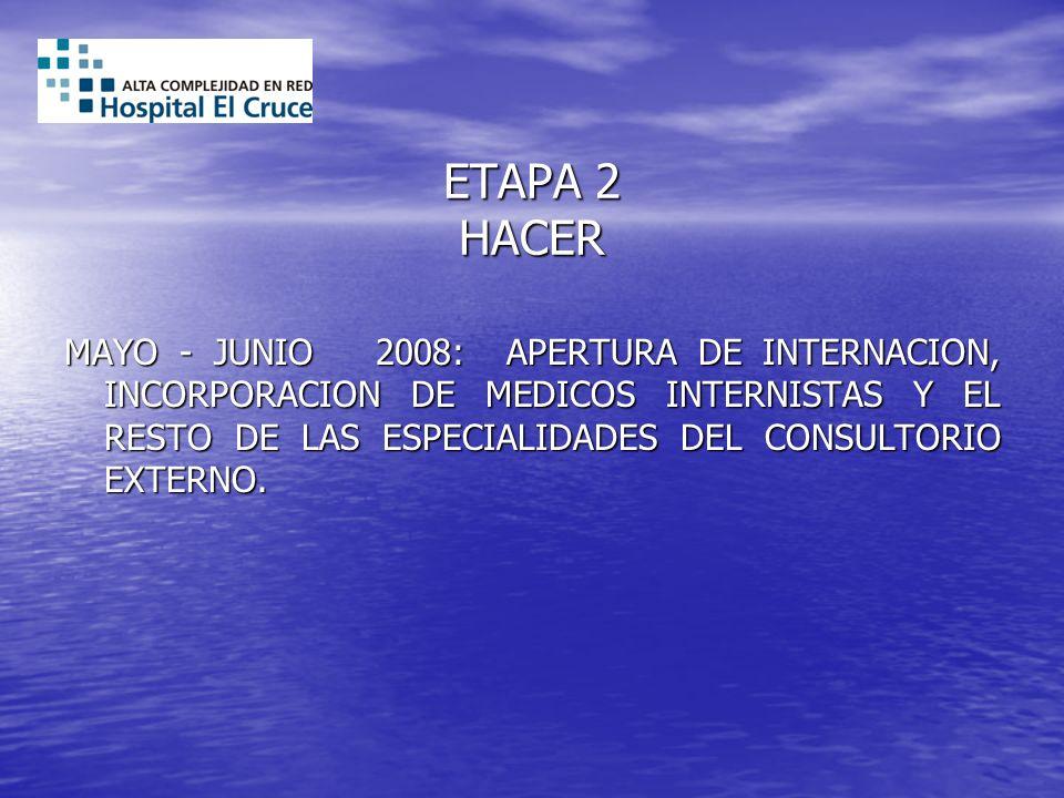 ETAPA 2 HACER
