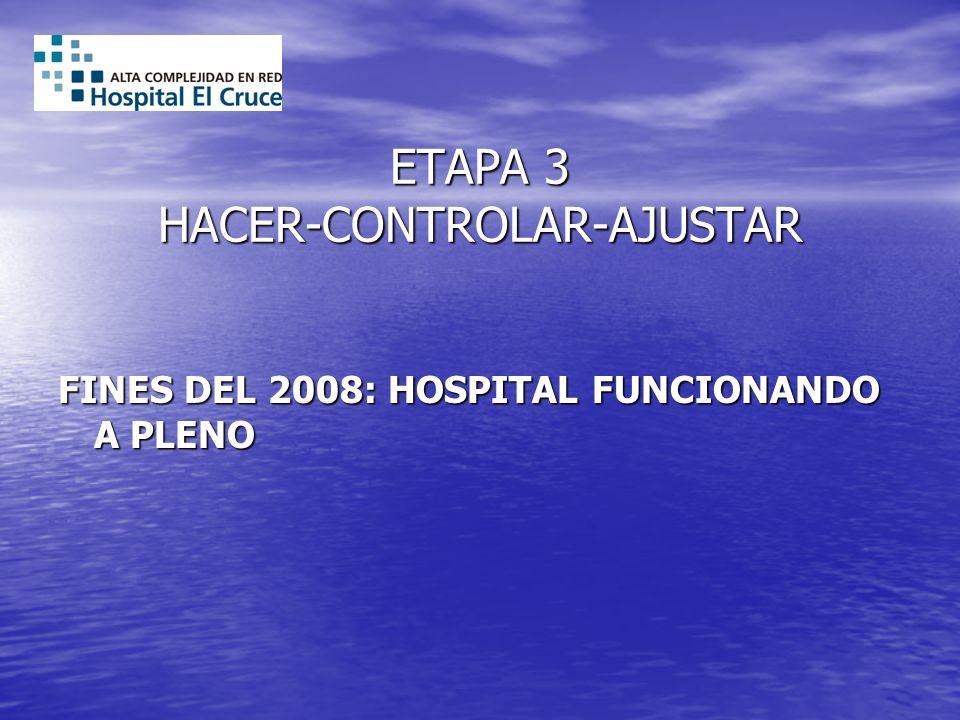 ETAPA 3 HACER-CONTROLAR-AJUSTAR