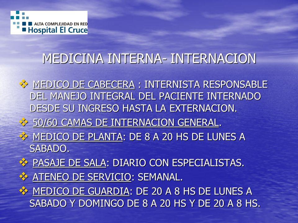 MEDICINA INTERNA- INTERNACION