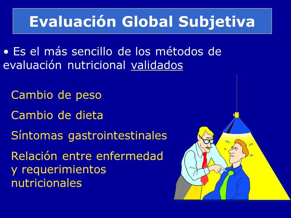 Evaluación Global Subjetiva