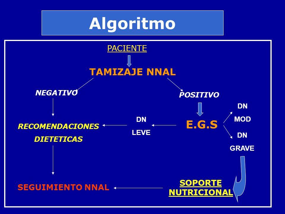Algoritmo E.G.S TAMIZAJE NNAL PACIENTE SOPORTE NUTRICIONAL