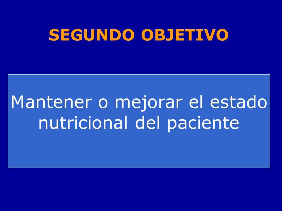 Mantener o mejorar el estado nutricional del paciente