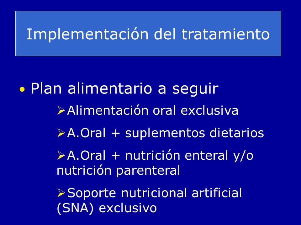 Implementación del tratamiento