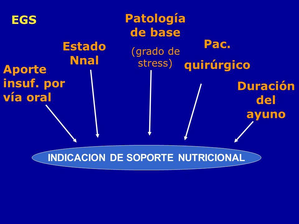INDICACION DE SOPORTE NUTRICIONAL