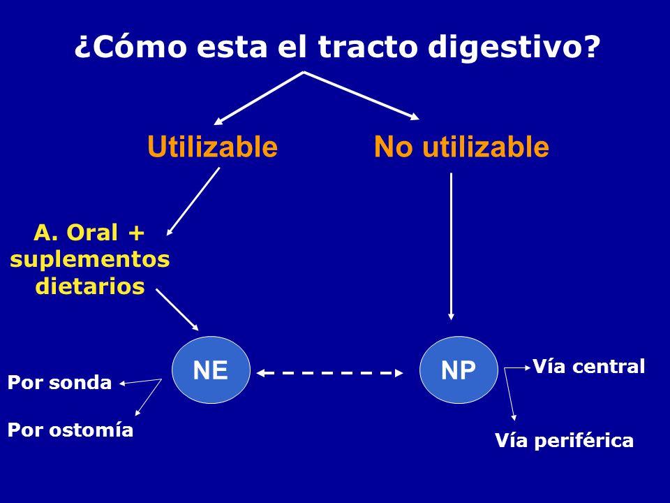 ¿Cómo esta el tracto digestivo A. Oral + suplementos dietarios
