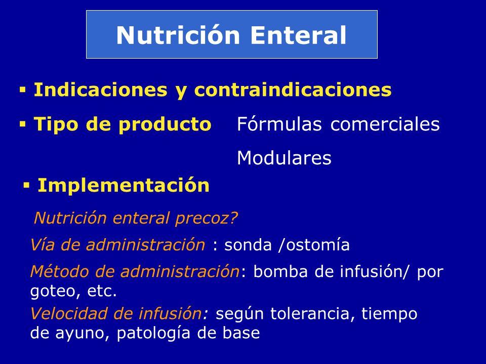 Nutrición Enteral Indicaciones y contraindicaciones Tipo de producto