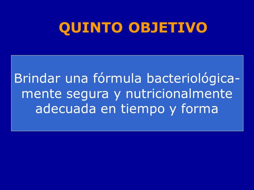 QUINTO OBJETIVO Brindar una fórmula bacteriológica-