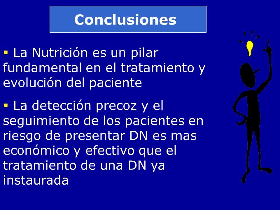 ConclusionesLa Nutrición es un pilar fundamental en el tratamiento y evolución del paciente.