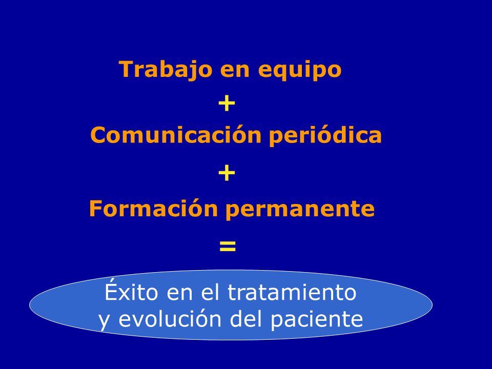 Comunicación periódica