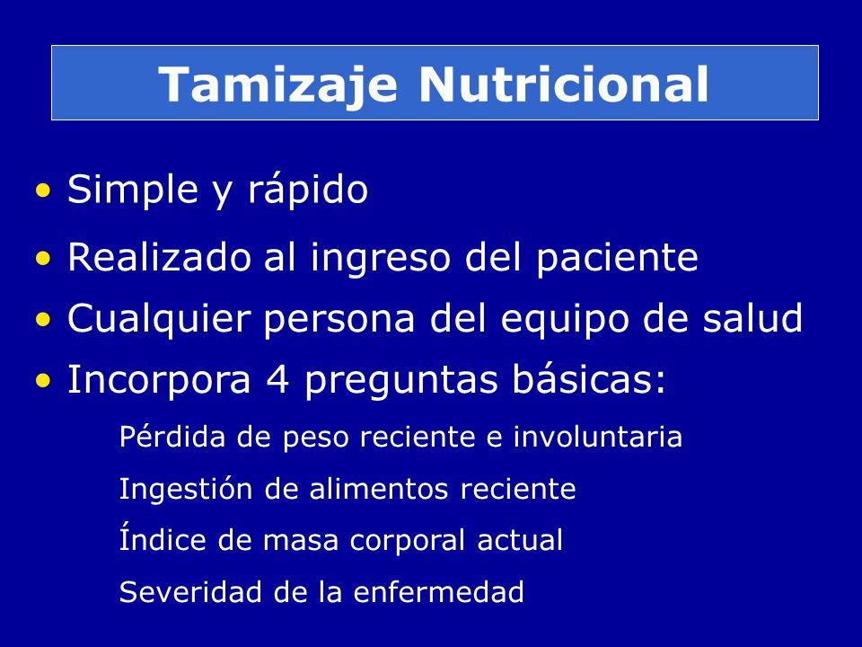 Tamizaje Nutricional Simple y rápido Realizado al ingreso del paciente
