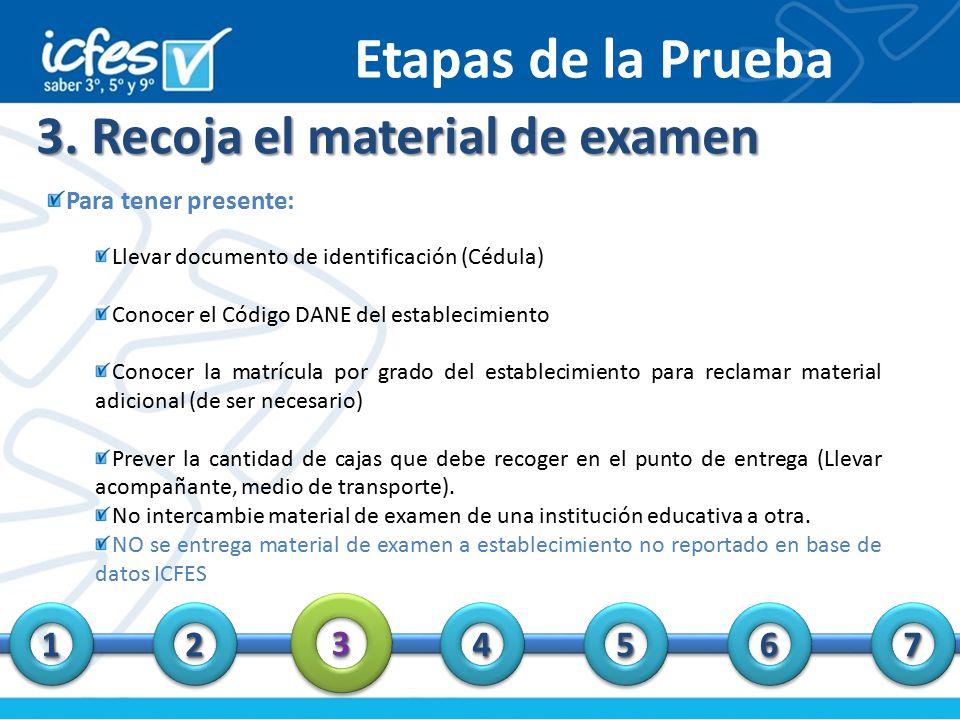 Etapas de la Prueba 3. Recoja el material de examen 3 1 2 4 5 6 7