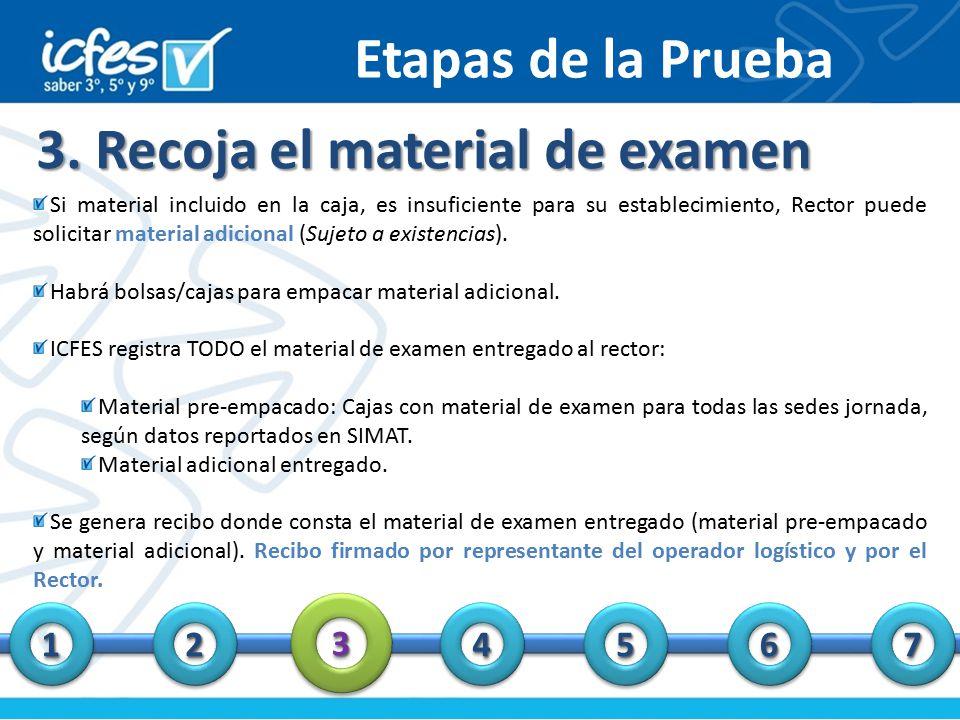 3. Recoja el material de examen