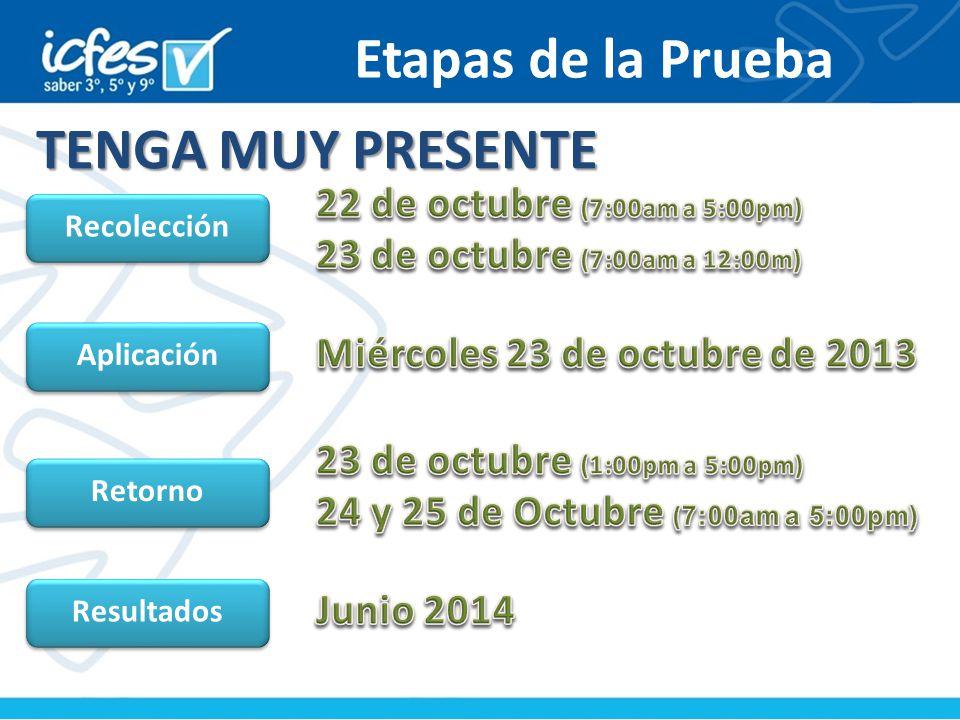 Etapas de la Prueba TENGA MUY PRESENTE 22 de octubre (7:00am a 5:00pm)