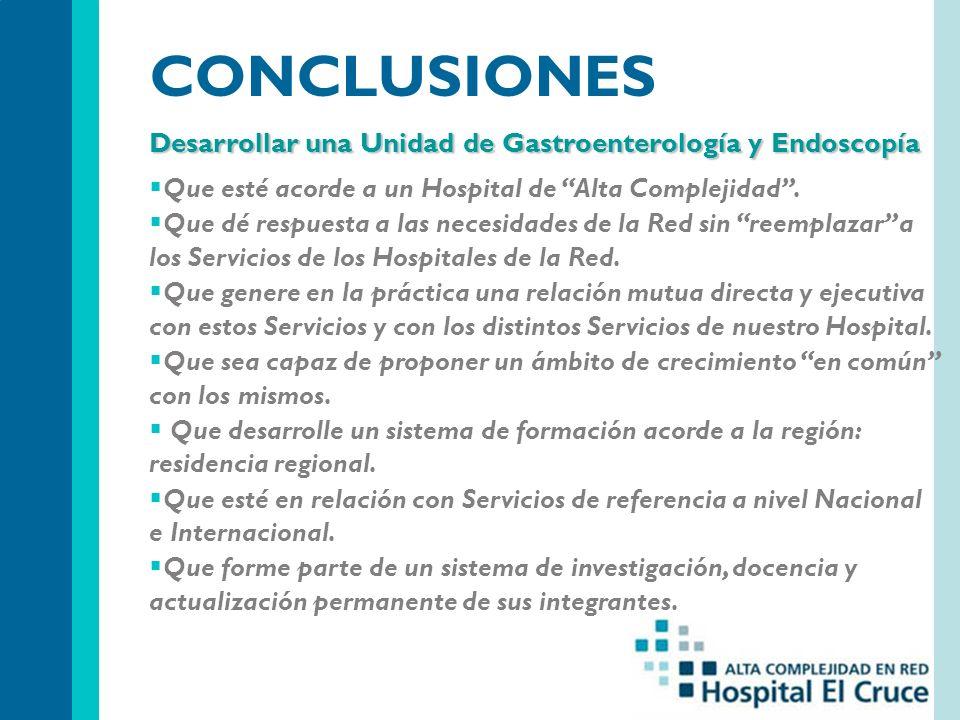 CONCLUSIONES Desarrollar una Unidad de Gastroenterología y Endoscopía