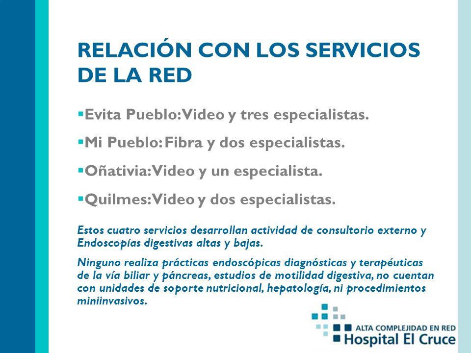 RELACIÓN CON LOS SERVICIOS DE LA RED