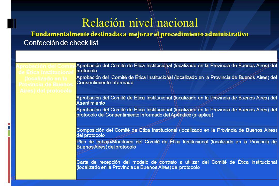 Relación nivel nacional Fundamentalmente destinadas a mejorar el procedimiento administrativo