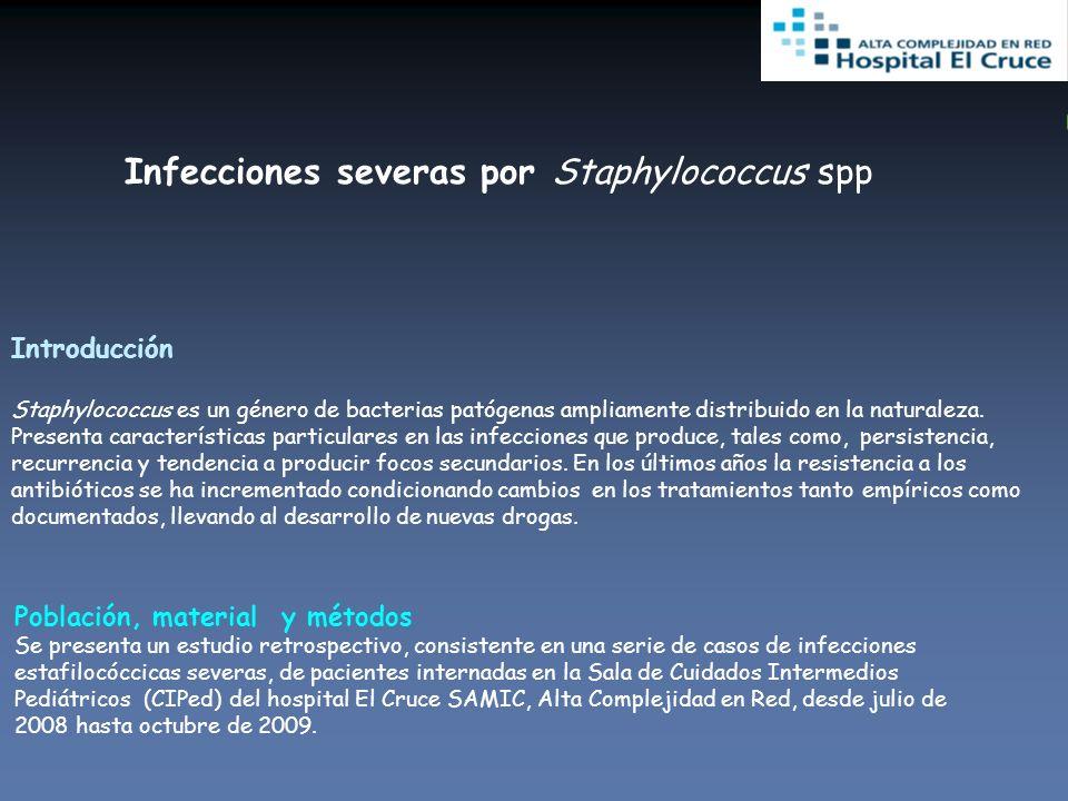 Infecciones severas por Staphylococcus spp