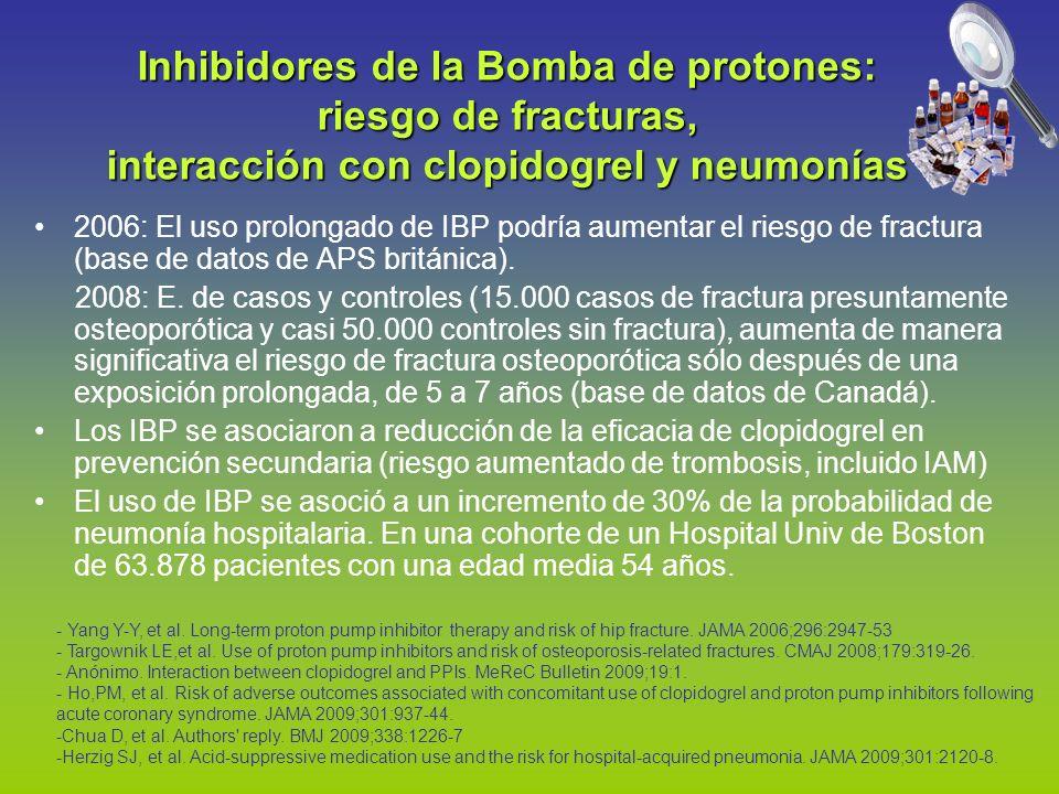 Inhibidores de la Bomba de protones: riesgo de fracturas, interacción con clopidogrel y neumonías