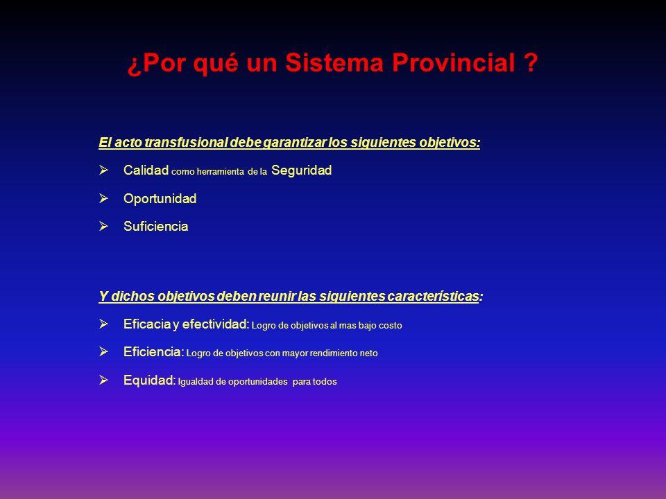 ¿Por qué un Sistema Provincial