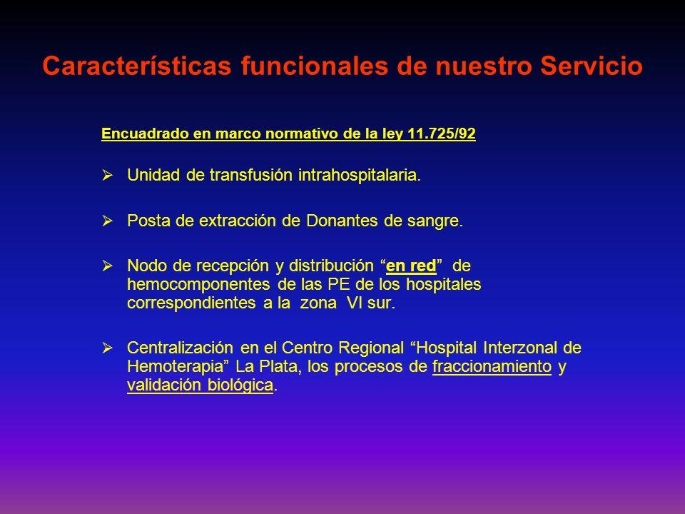 Características funcionales de nuestro Servicio