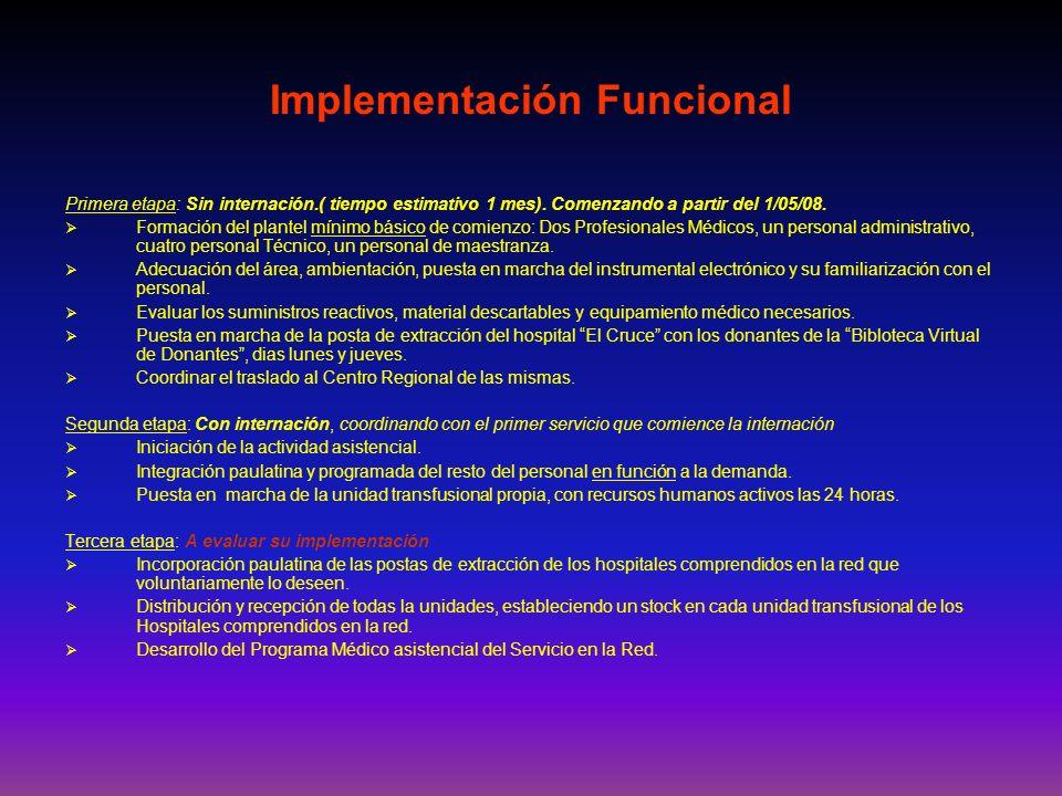 Implementación Funcional