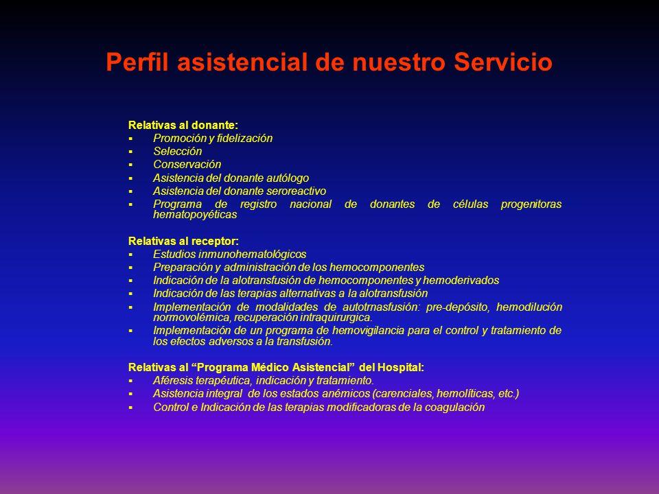 Perfil asistencial de nuestro Servicio