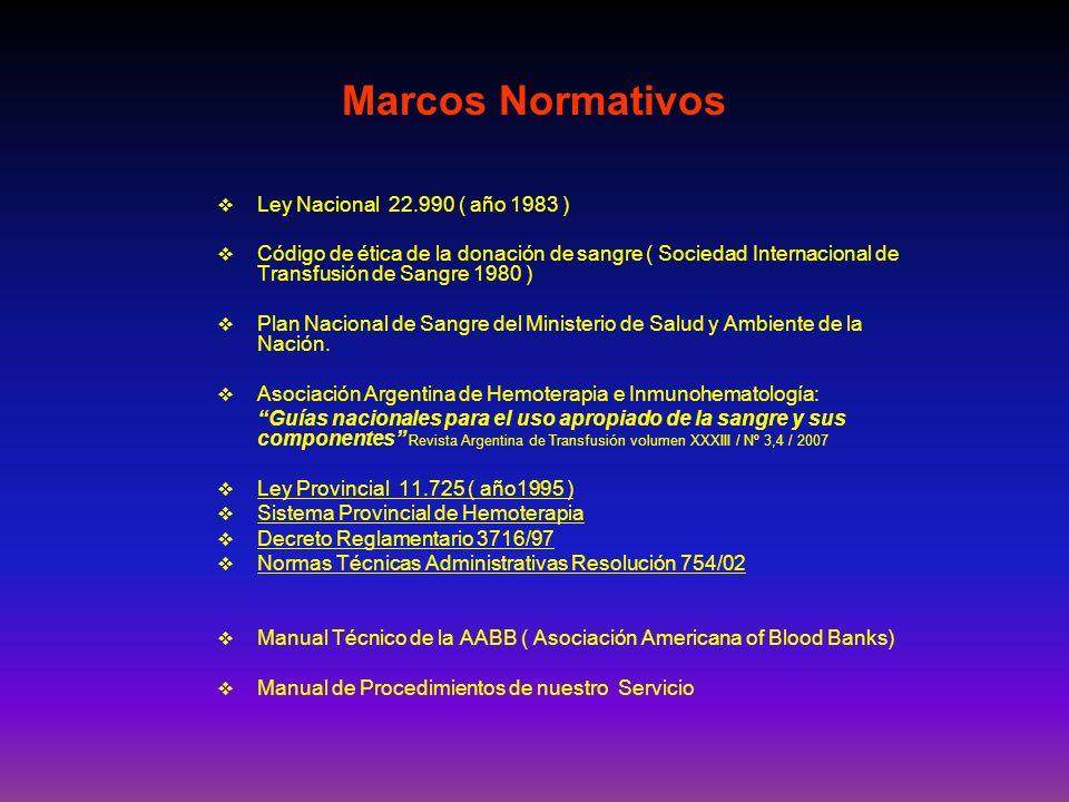 Marcos Normativos Ley Nacional 22.990 ( año 1983 )