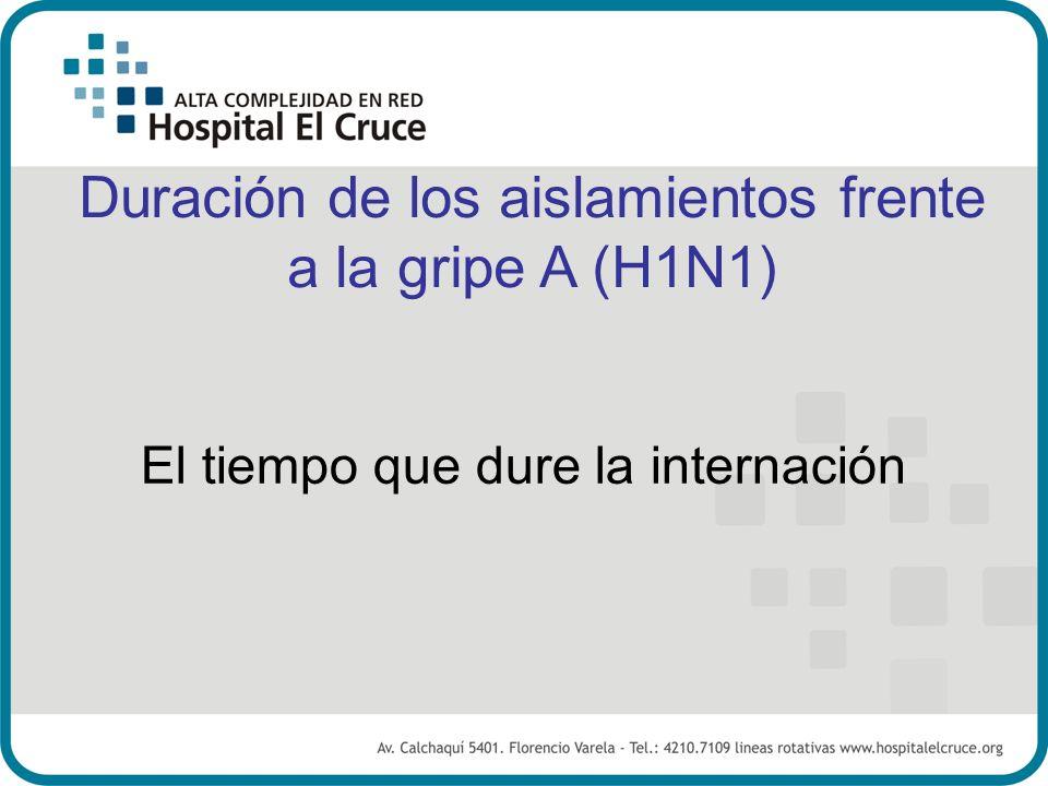 Duración de los aislamientos frente a la gripe A (H1N1)