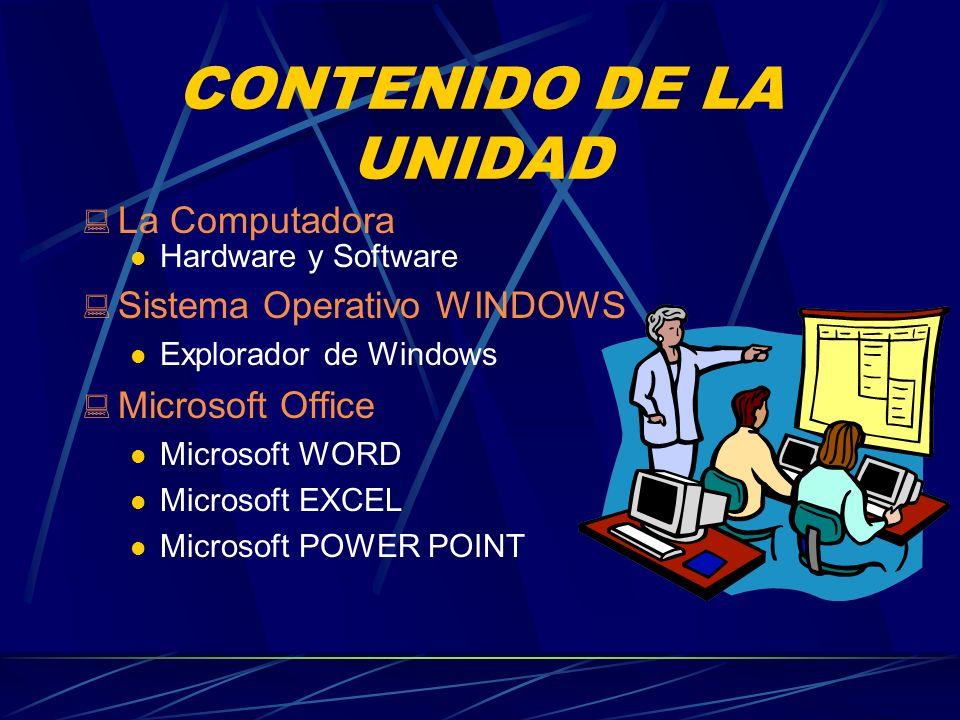CONTENIDO DE LA UNIDAD La Computadora Sistema Operativo WINDOWS